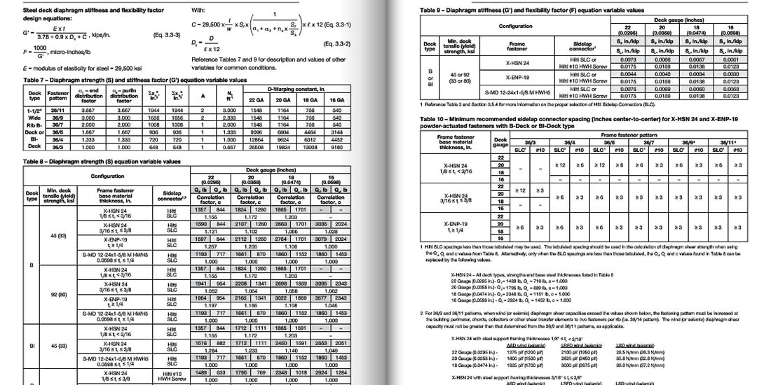 Sample Bolt Torque Chart Flow Chart Template Download In Pdf Sample